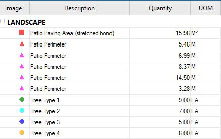Landscaping quantities calculated in an instant, ready for pricing - Landscaping Estimating Software – Free No Strings Trial